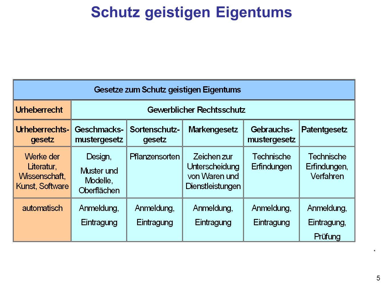 16 Europäische Patentschrift