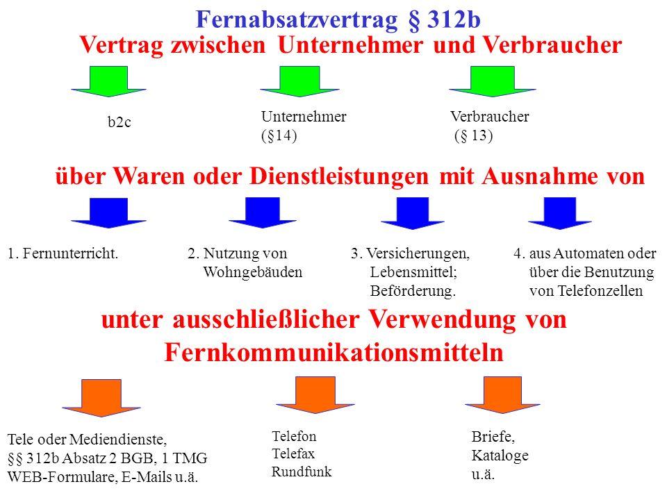 Fernabsatzvertrag § 312b b2c Unternehmer (§14) 1. Fernunterricht. Verbraucher (§ 13) 2. Nutzung von Wohngebäuden 3. Versicherungen, Lebensmittel; Befö