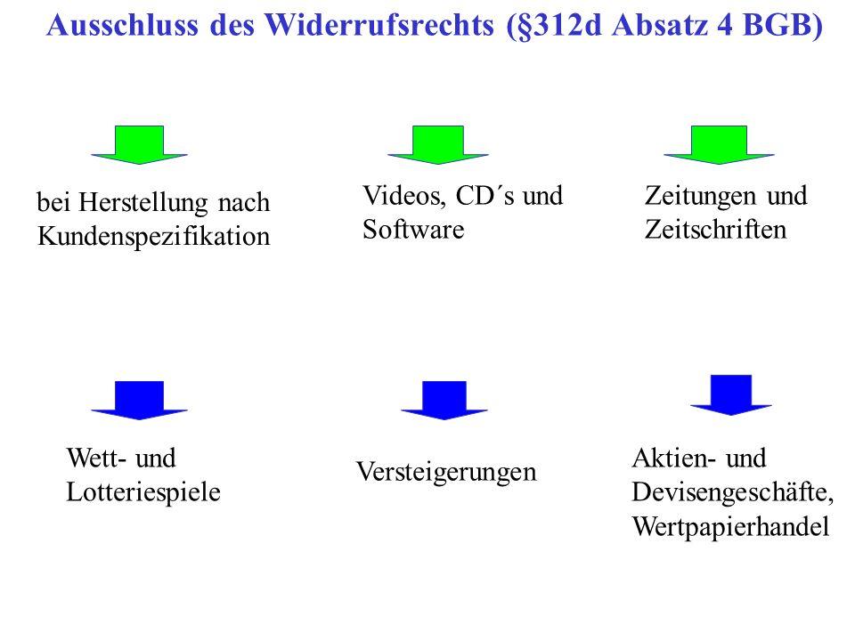 Ausschluss des Widerrufsrechts (§312d Absatz 4 BGB) bei Herstellung nach Kundenspezifikation Videos, CD´s und Software Wett- und Lotteriespiele Zeitun