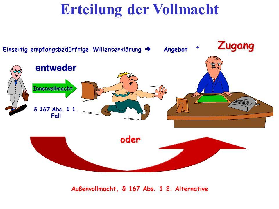 entwederInnenvollmacht § 167 Abs. 1 1. Fall oder Außenvollmacht, § 167 Abs. 1 2. Alternative Einseitig empfangsbedürftige Willenserklärung Angebot +Zu