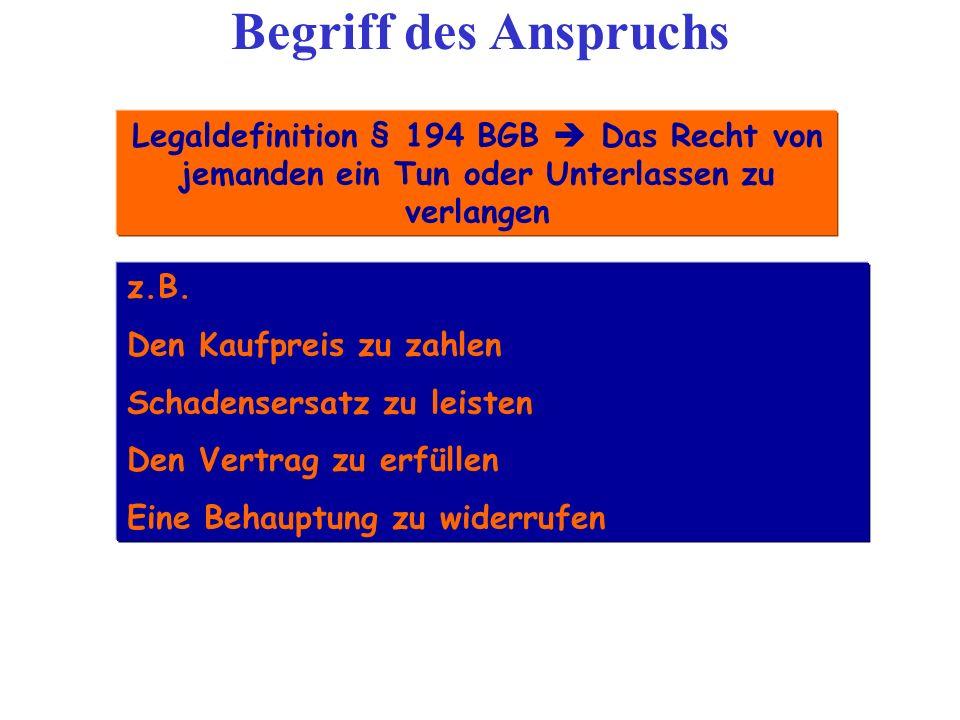 Legaldefinition § 194 BGB Das Recht von jemanden ein Tun oder Unterlassen zu verlangen z.B. Den Kaufpreis zu zahlen Schadensersatz zu leisten Den Vert