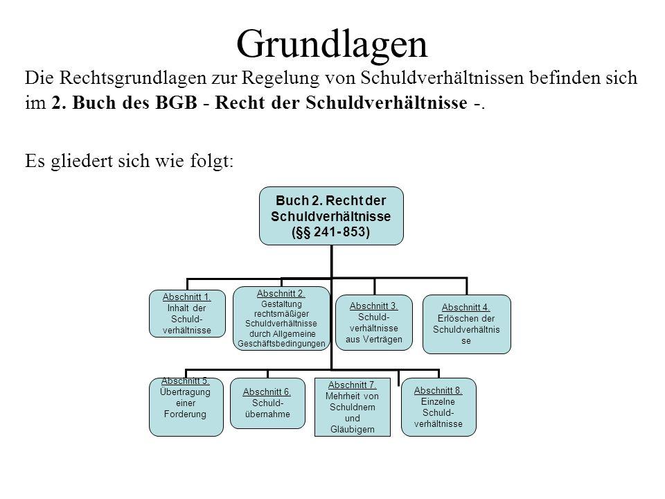 Grundlagen Die Rechtsgrundlagen zur Regelung von Schuldverhältnissen befinden sich im 2. Buch des BGB - Recht der Schuldverhältnisse -. Es gliedert si