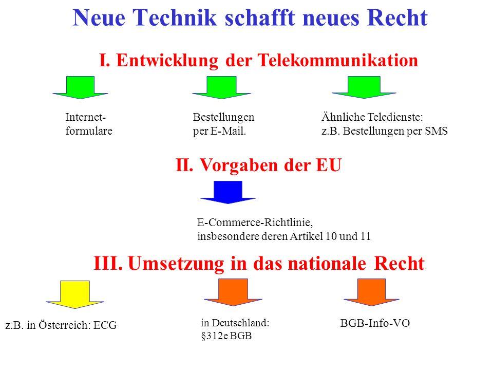Neue Technik schafft neues Recht Internet- formulare Bestellungen per E-Mail. E-Commerce-Richtlinie, insbesondere deren Artikel 10 und 11 Ähnliche Tel