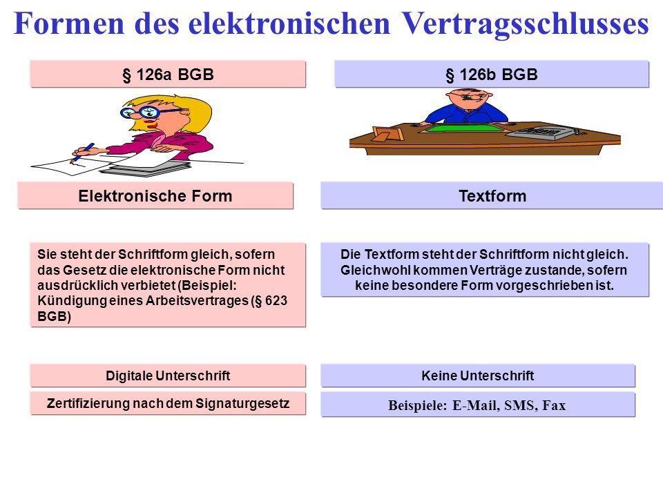§ 126a BGB Elektronische Form Sie steht der Schriftform gleich, sofern das Gesetz die elektronische Form nicht ausdrücklich verbietet (Beispiel: Kündi