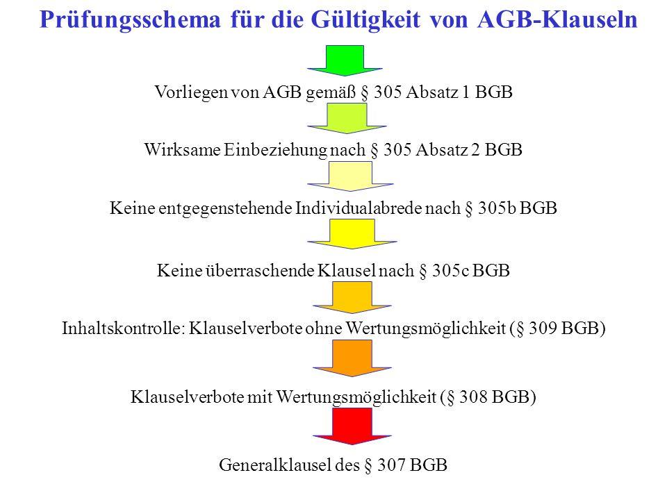 Prüfungsschema für die Gültigkeit von AGB-Klauseln Vorliegen von AGB gemäß § 305 Absatz 1 BGB Wirksame Einbeziehung nach § 305 Absatz 2 BGB Keine über