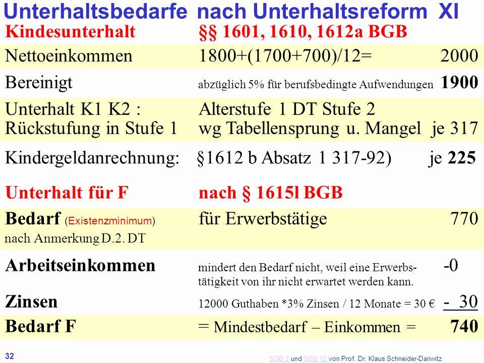SGB 2 SGB 2 und SGB 12 von Prof. Dr. Klaus Schneider-DanwitzSGB 12 32 Kindesunterhalt§§ 1601, 1610, 1612a BGB Nettoeinkommen1800+(1700+700)/12=2000 Be