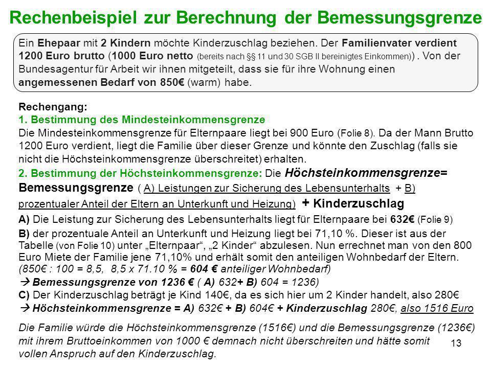13 Rechenbeispiel zur Berechnung der Bemessungsgrenze Ein Ehepaar mit 2 Kindern möchte Kinderzuschlag beziehen. Der Familienvater verdient 1200 Euro b