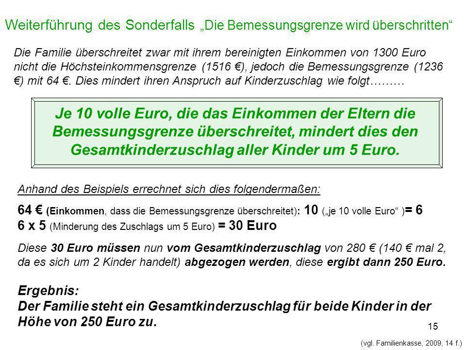 15 Je 10 volle Euro, die das Einkommen der Eltern die Bemessungsgrenze überschreitet, mindert dies den Gesamtkinderzuschlag aller Kinder um 5 Euro. An