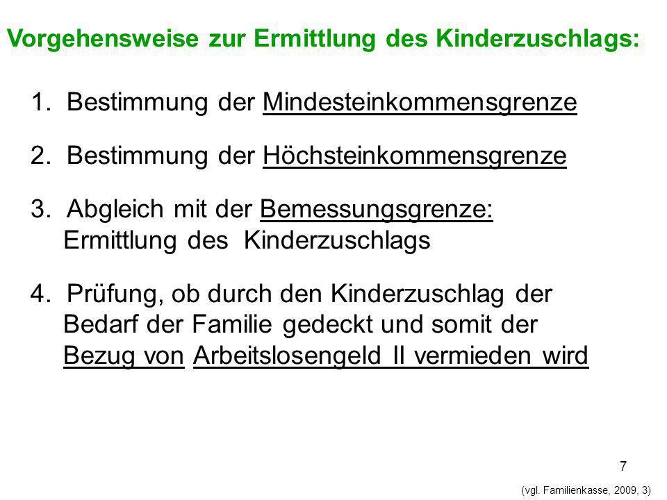 18 Beispiel zur Berechnung des Kinderzuschlags Eine Familie hat ein monatliches Einkommen von 2625 (bereinigt: 1601 ).