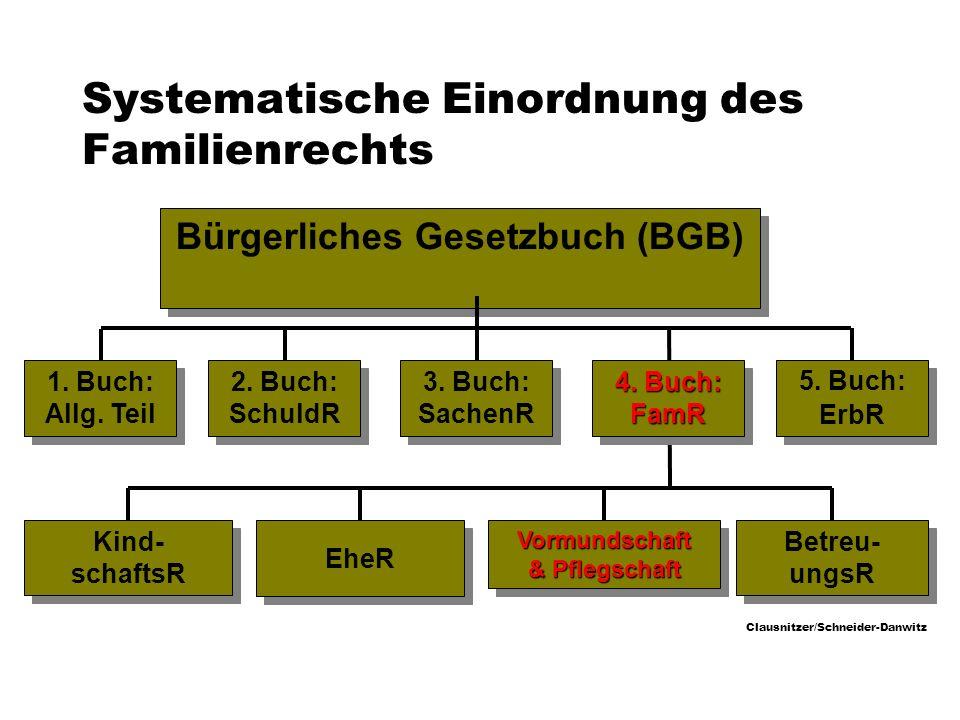 Clausnitzer/Schneider-Danwitz Systematische Einordnung des Familienrechts 1.