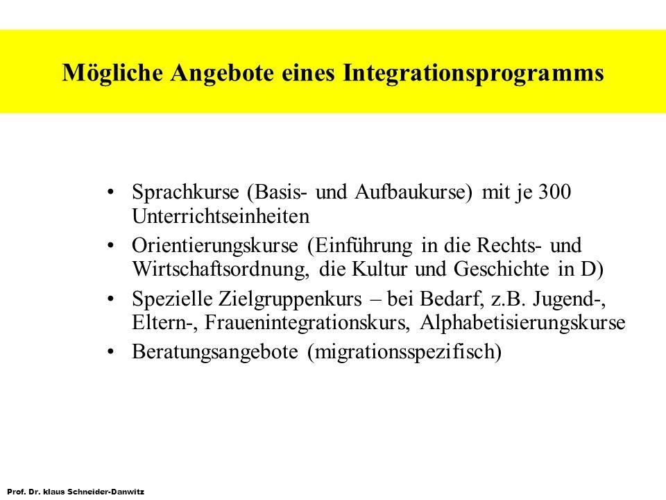 Prof. Dr. klaus Schneider-Danwitz Mögliche Angebote eines Integrationsprogramms Sprachkurse (Basis- und Aufbaukurse) mit je 300 Unterrichtseinheiten O