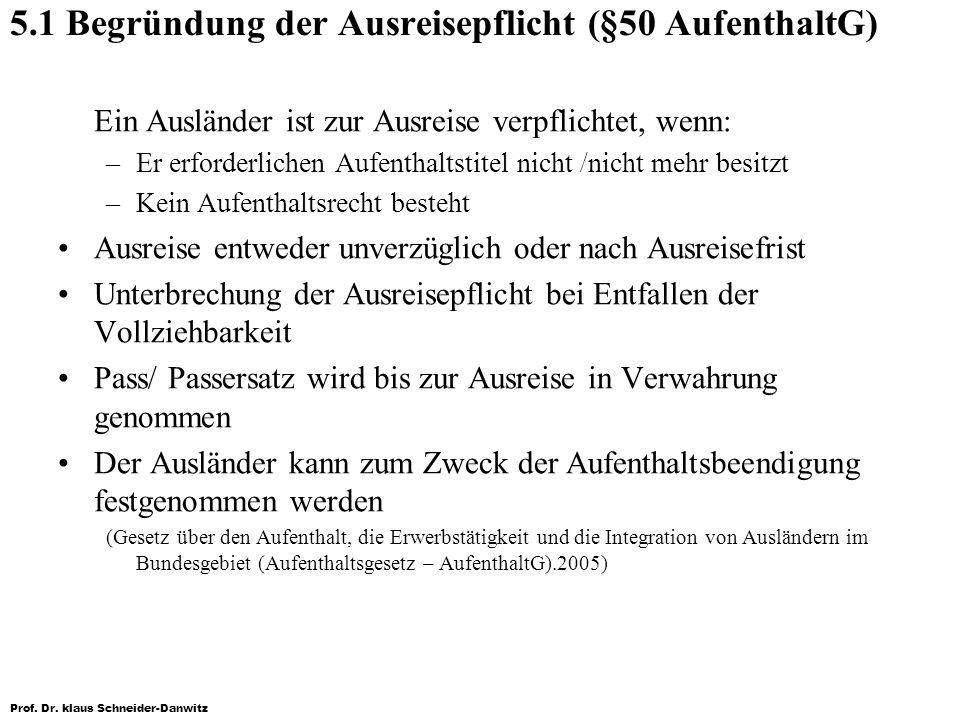 Prof. Dr. klaus Schneider-Danwitz 5.1 Begründung der Ausreisepflicht (§50 AufenthaltG) Ein Ausländer ist zur Ausreise verpflichtet, wenn: –Er erforder