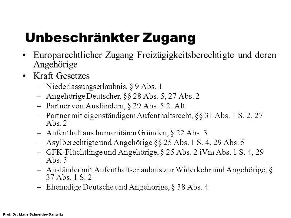 Prof. Dr. klaus Schneider-Danwitz Unbeschränkter Zugang Europarechtlicher Zugang Freizügigkeitsberechtigte und deren Angehörige Kraft Gesetzes –Nieder