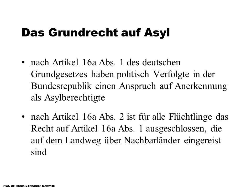 Prof. Dr. klaus Schneider-Danwitz Das Grundrecht auf Asyl nach Artikel 16a Abs. 1 des deutschen Grundgesetzes haben politisch Verfolgte in der Bundesr