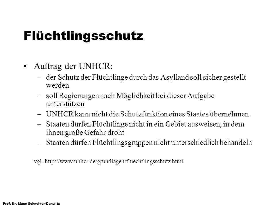 Prof. Dr. klaus Schneider-Danwitz Flüchtlingsschutz Auftrag der UNHCR: –der Schutz der Flüchtlinge durch das Asylland soll sicher gestellt werden –sol