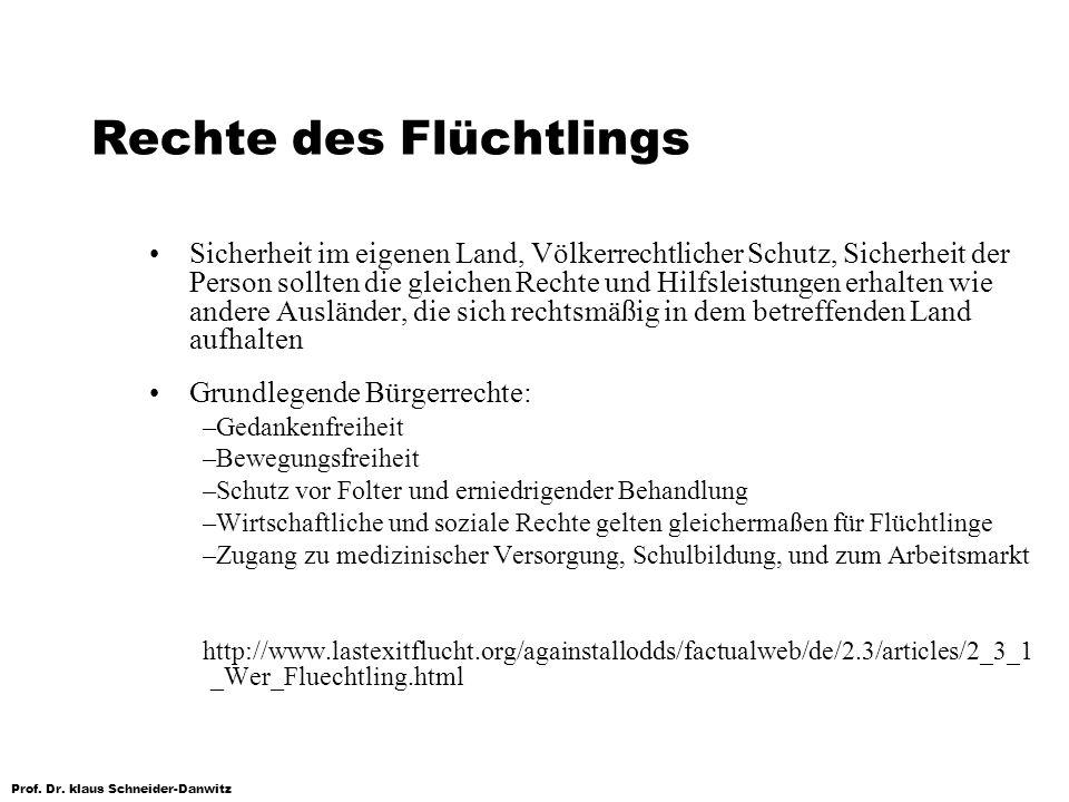 Prof. Dr. klaus Schneider-Danwitz Rechte des Flüchtlings Sicherheit im eigenen Land, Völkerrechtlicher Schutz, Sicherheit der Person sollten die gleic