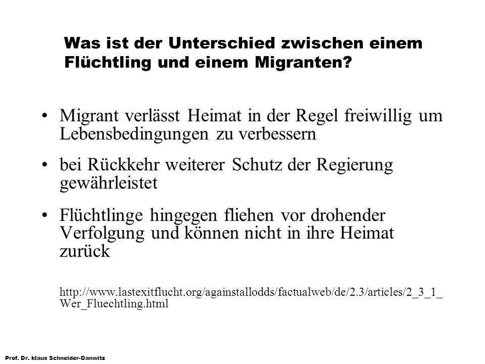 Prof. Dr. klaus Schneider-Danwitz Was ist der Unterschied zwischen einem Flüchtling und einem Migranten? Migrant verlässt Heimat in der Regel freiwill
