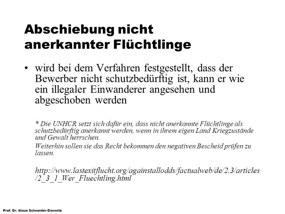Prof. Dr. klaus Schneider-Danwitz Abschiebung nicht anerkannter Flüchtlinge wird bei dem Verfahren festgestellt, dass der Bewerber nicht schutzbedürft