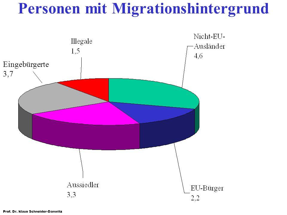 Personen mit Migrationshintergrund Eingebürgerte 3,7