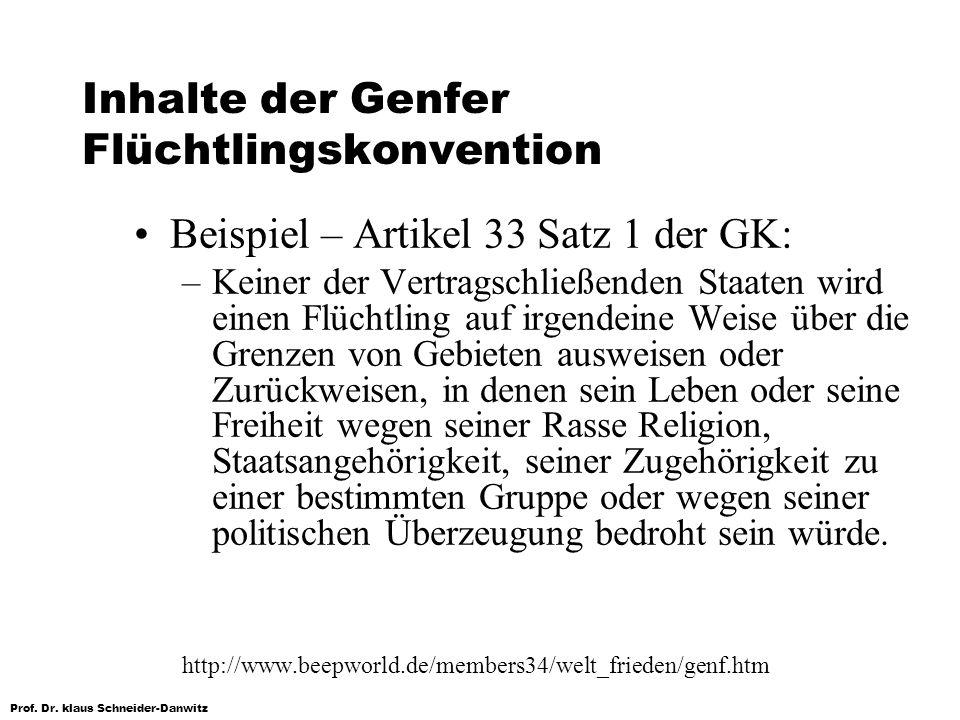Prof. Dr. klaus Schneider-Danwitz Inhalte der Genfer Flüchtlingskonvention Beispiel – Artikel 33 Satz 1 der GK: –Keiner der Vertragschließenden Staate