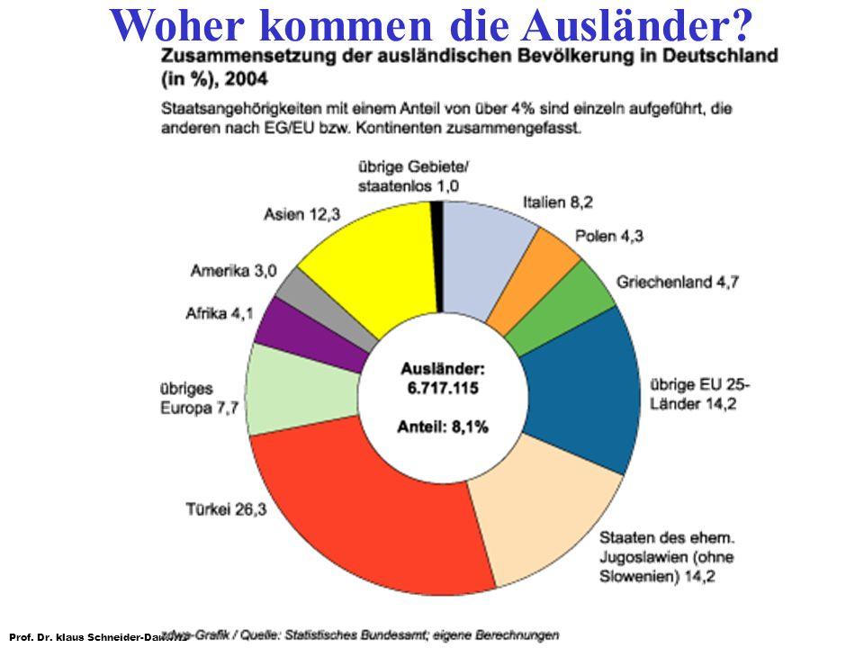 Prof. Dr. klaus Schneider-Danwitz Woher kommen die Ausländer?