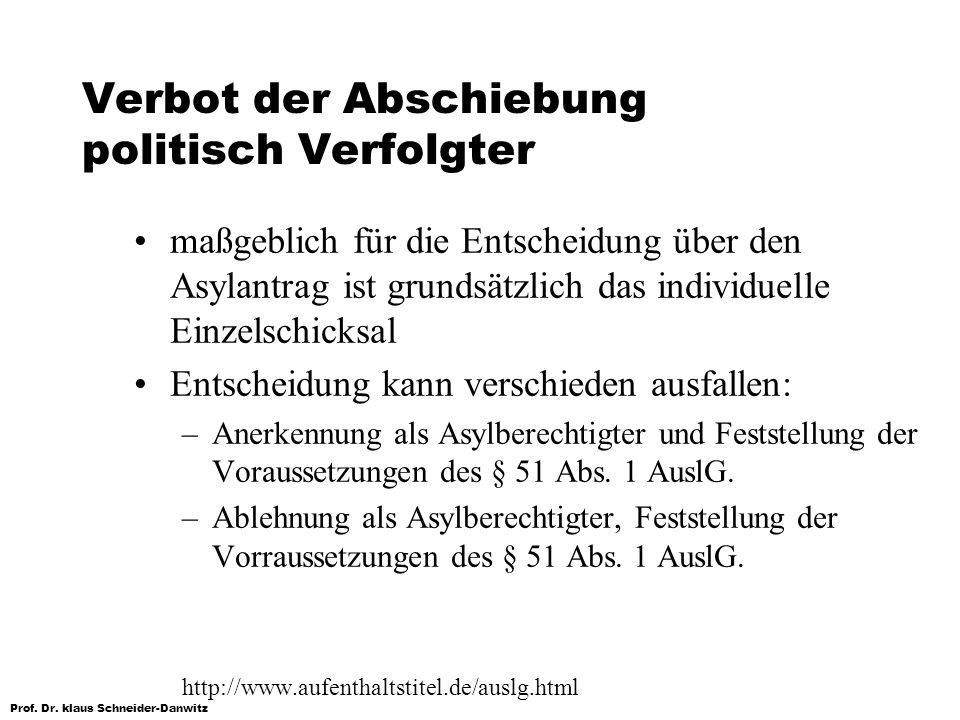 Prof. Dr. klaus Schneider-Danwitz Verbot der Abschiebung politisch Verfolgter maßgeblich für die Entscheidung über den Asylantrag ist grundsätzlich da