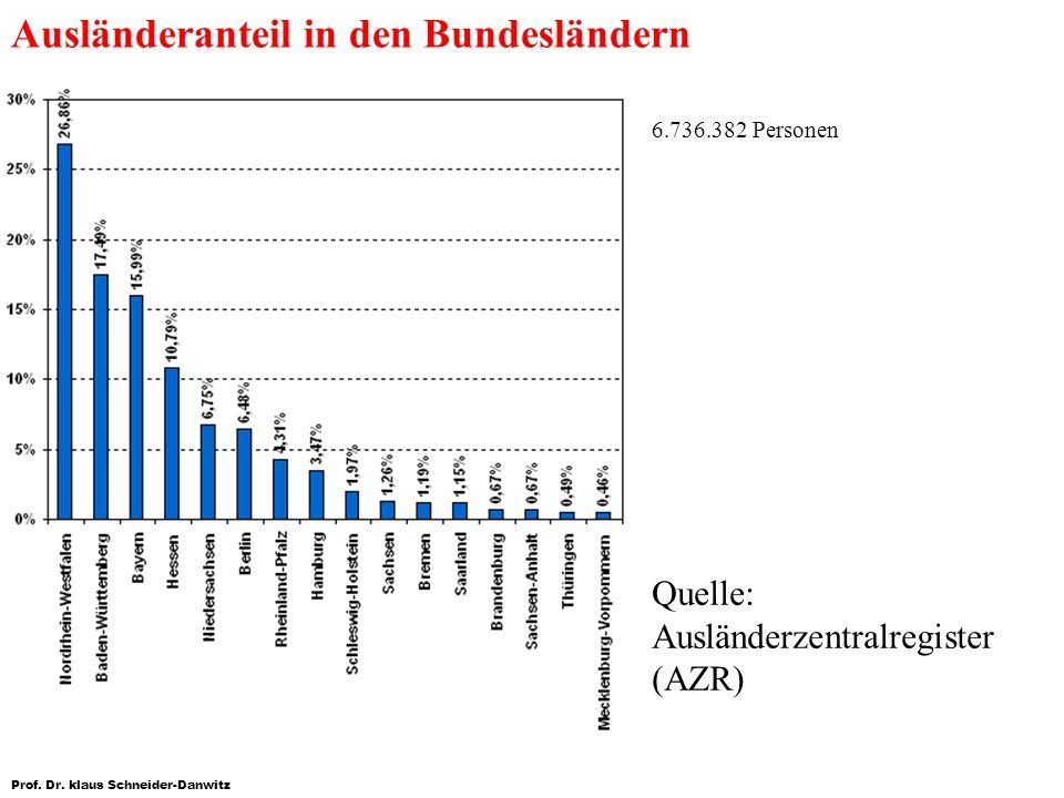 Ausländeranteil in den Bundesländern 6.736.382 Personen Quelle: Ausländerzentralregister (AZR)