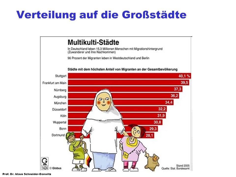 Prof. Dr. klaus Schneider-Danwitz Verteilung auf die Großstädte