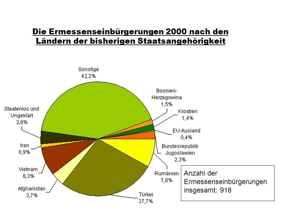 Prof. Dr. klaus Schneider-Danwitz Die Ermessenseinbürgerungen 2000 nach den Ländern der bisherigen Staatsangehörigkeit Anzahl der Ermessenseinbürgerun