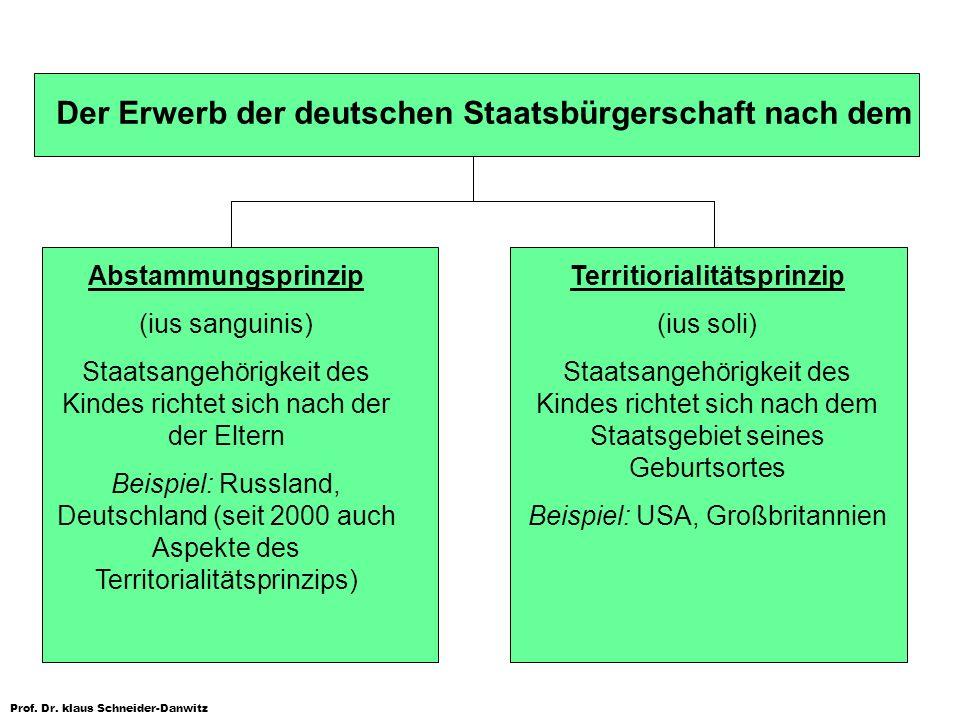 Prof. Dr. klaus Schneider-Danwitz Der Erwerb der deutschen Staatsbürgerschaft nach dem Abstammungsprinzip (ius sanguinis) Staatsangehörigkeit des Kind