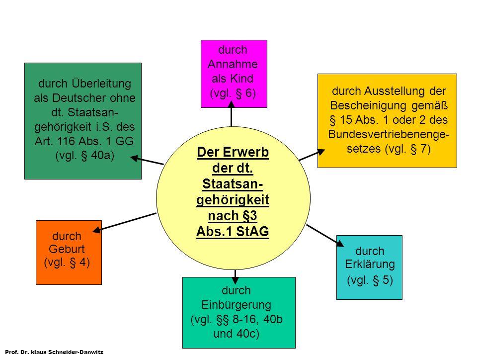 Prof. Dr. klaus Schneider-Danwitz durch Geburt (vgl. § 4) durch Erklärung (vgl. § 5) durch Annahme als Kind (vgl. § 6) durch Ausstellung der Bescheini