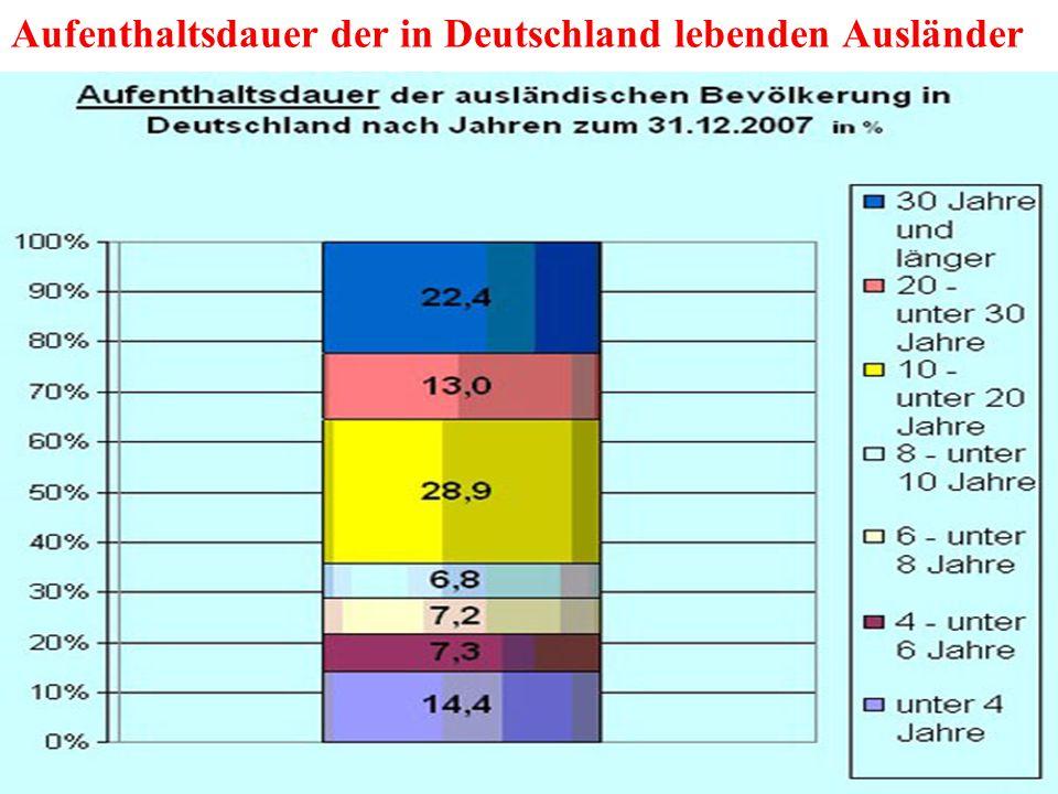 Prof. Dr. klaus Schneider-Danwitz Aufenthaltsdauer der in Deutschland lebenden Ausländer Quelle: Statistisches Jahrbuch