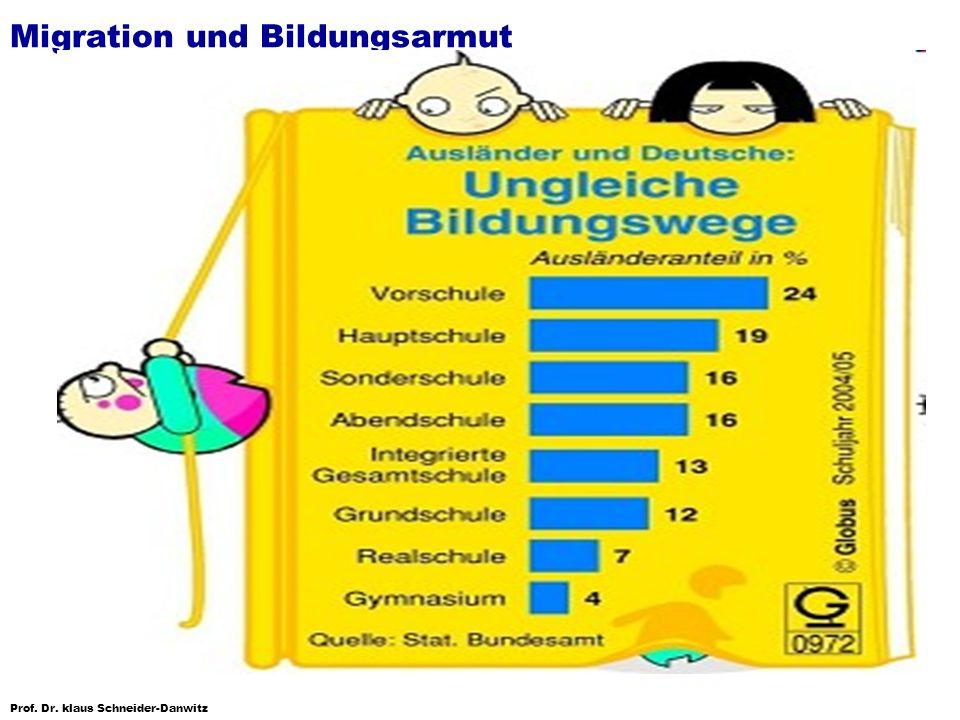 Prof. Dr. klaus Schneider-Danwitz Migration und Bildungsarmut