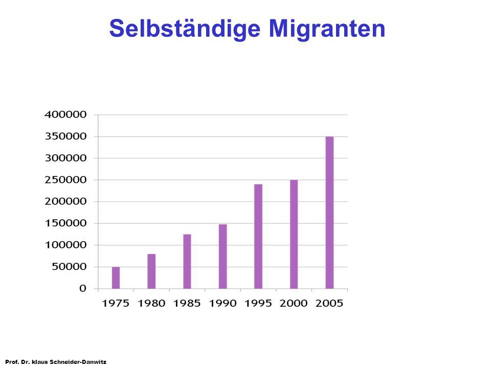 Prof. Dr. klaus Schneider-Danwitz Selbständige Migranten