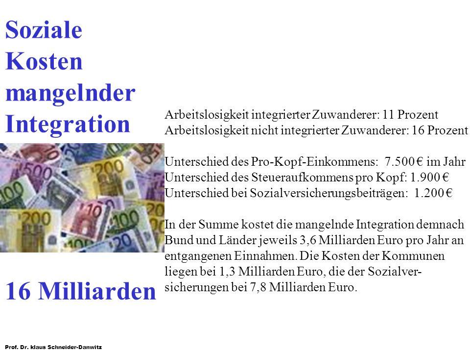 Prof. Dr. klaus Schneider-Danwitz Soziale Kosten mangelnder Integration Arbeitslosigkeit integrierter Zuwanderer: 11 Prozent Arbeitslosigkeit nicht in