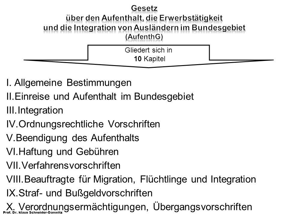 Prof. Dr. klaus Schneider-Danwitz I.Allgemeine Bestimmungen II.Einreise und Aufenthalt im Bundesgebiet III.Integration IV.Ordnungsrechtliche Vorschrif