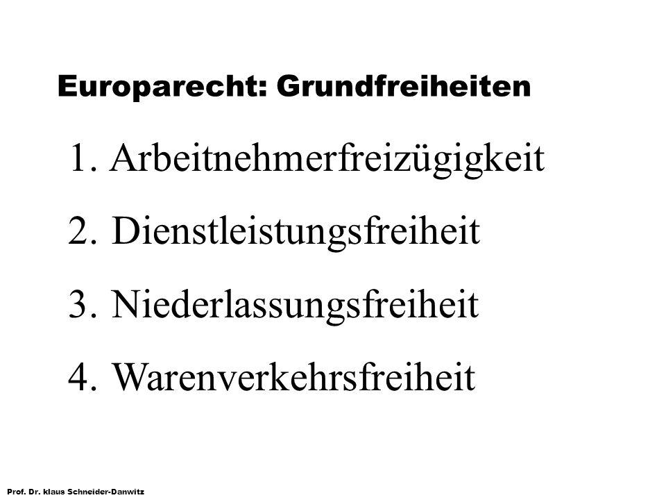 Prof. Dr. klaus Schneider-Danwitz Europarecht: Grundfreiheiten 1. Arbeitnehmerfreizügigkeit 2. Dienstleistungsfreiheit 3. Niederlassungsfreiheit 4. Wa