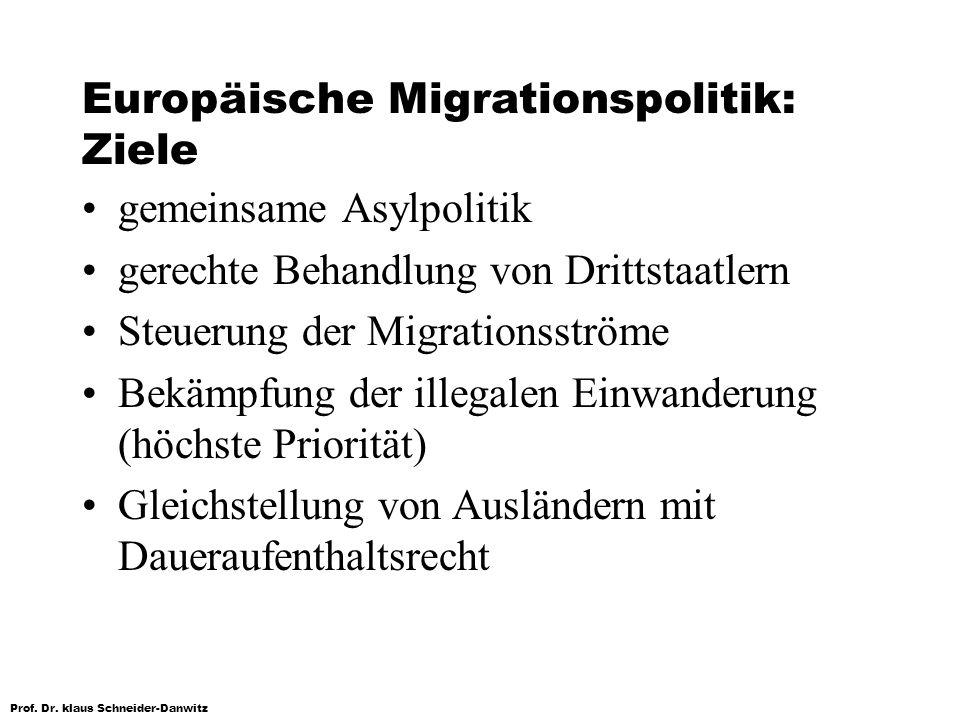 Prof. Dr. klaus Schneider-Danwitz Europäische Migrationspolitik: Ziele gemeinsame Asylpolitik gerechte Behandlung von Drittstaatlern Steuerung der Mig