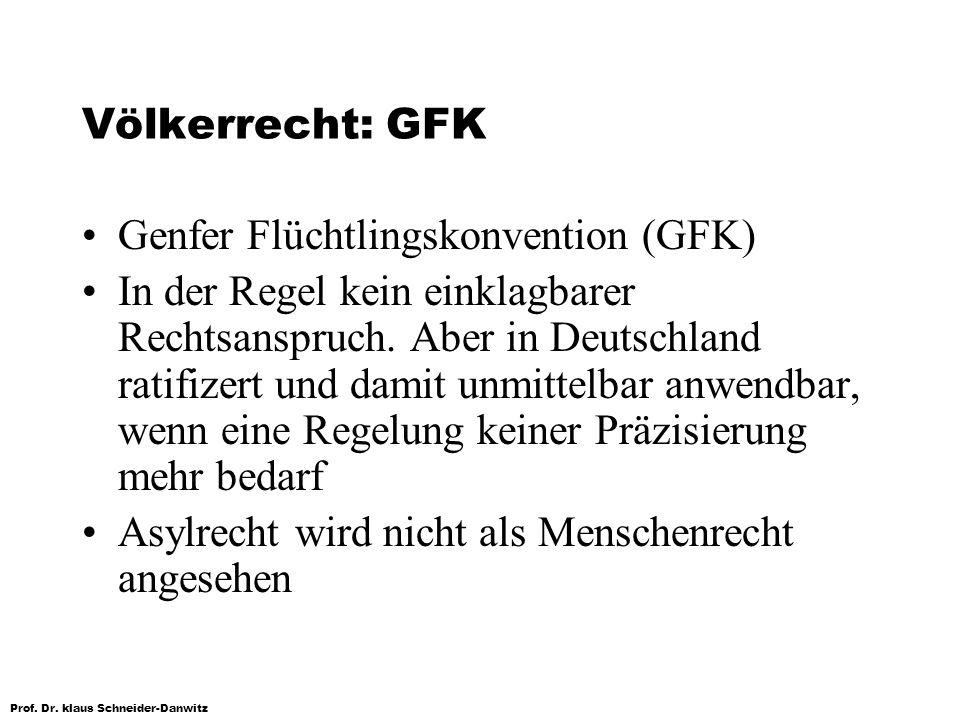 Prof. Dr. klaus Schneider-Danwitz Völkerrecht: GFK Genfer Flüchtlingskonvention (GFK) In der Regel kein einklagbarer Rechtsanspruch. Aber in Deutschla