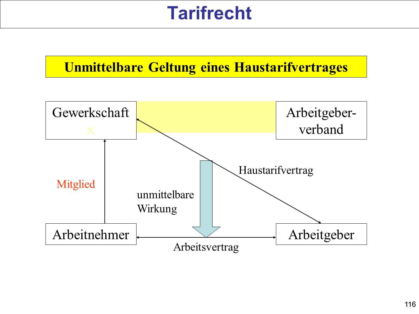 116 Unmittelbare Geltung eines Haustarifvertrages ArbeitnehmerArbeitgeber Mitglied Arbeitsvertrag Tarifvertrag unmittelbare Wirkung Haustarifvertrag G