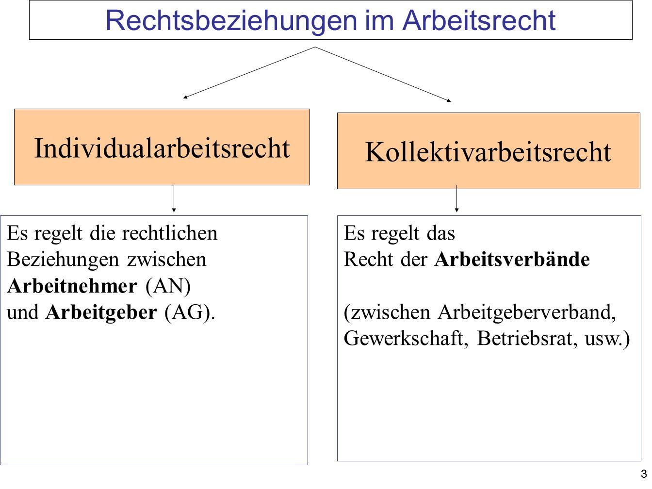 44 Benachteiligungsverbote nach den §§ 7 und 1 AGG 1.