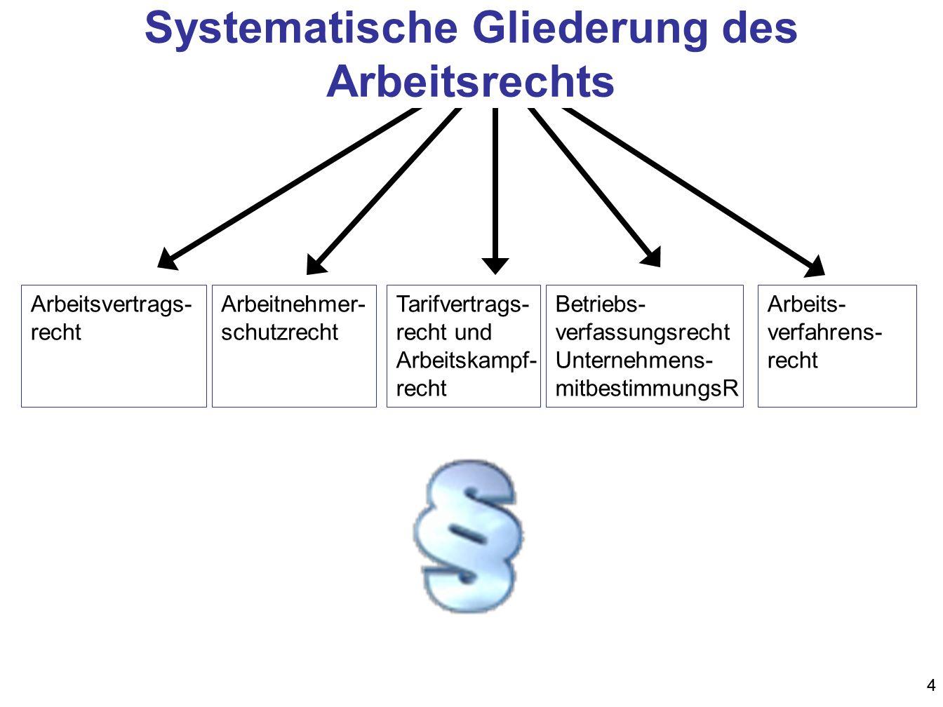 135 Definition: Betriebsvereinbarungen sind Verträge auf betrieblicher Ebene zwischen Unternehmen und Betriebsrat.