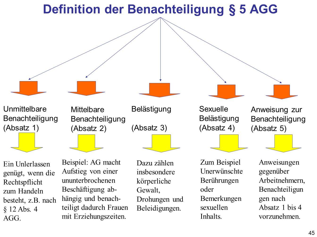 45 Definition der Benachteiligung § 5 AGG Unmittelbare Benachteiligung (Absatz 1) Mittelbare Benachteiligung (Absatz 2) Sexuelle Belästigung (Absatz 4