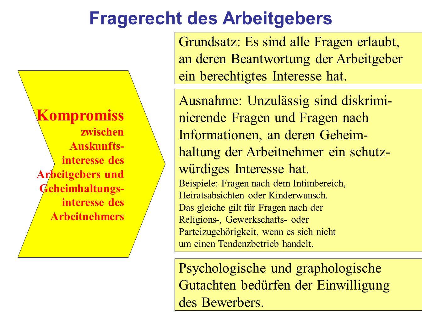 49 Kompromiss zwischen Auskunfts- interesse des Arbeitgebers und Geheimhaltungs- interesse des Arbeitnehmers Grundsatz: Es sind alle Fragen erlaubt, a