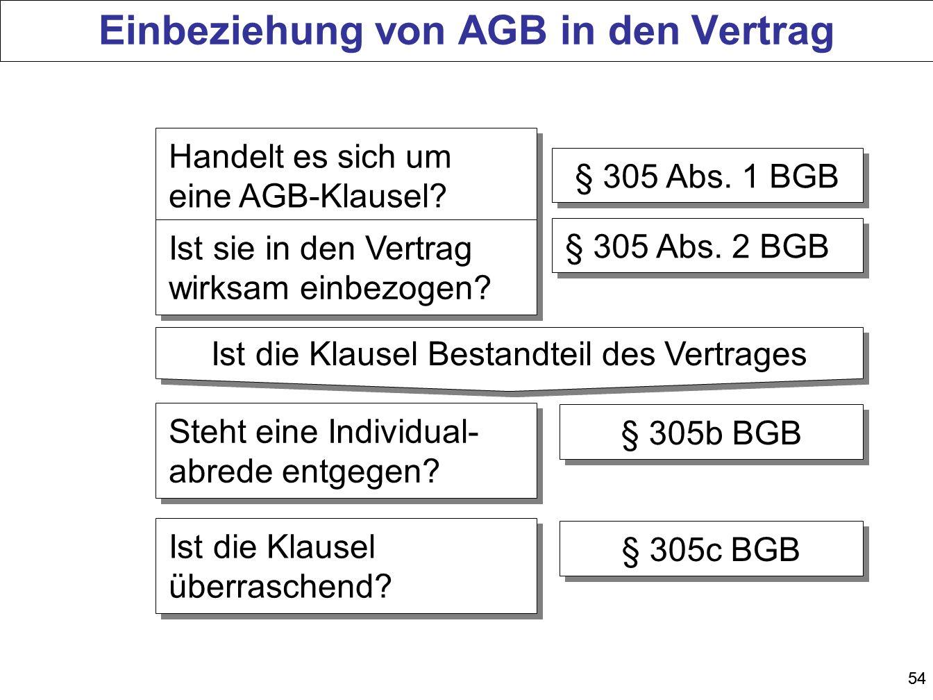 54 Einbeziehung von AGB in den Vertrag Handelt es sich um eine AGB-Klausel? § 305 Abs. 1 BGB Ist sie in den Vertrag wirksam einbezogen? § 305 Abs. 2 B