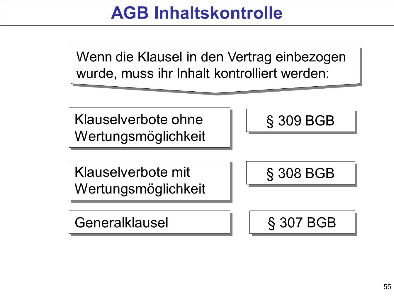 55 AGB Inhaltskontrolle Klauselverbote ohne Wertungsmöglichkeit § 309 BGB Generalklausel § 307 BGB Klauselverbote mit Wertungsmöglichkeit § 308 BGB We