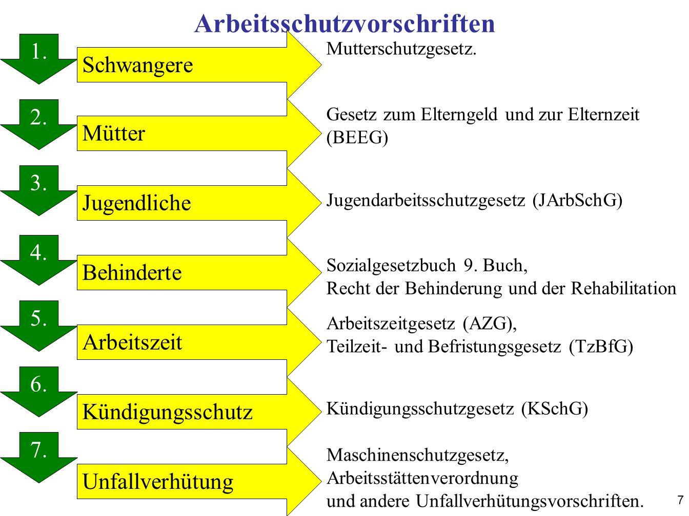 78 Übungsfall: Kündigung Kann Meier gegen die Kündigung nach drei Wochen noch vorgehen?