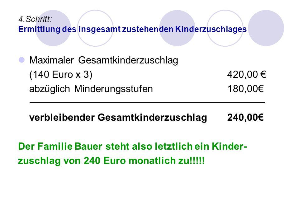 4.Schritt: Ermittlung des insgesamt zustehenden Kinderzuschlages Maximaler Gesamtkinderzuschlag (140 Euro x 3)420,00 abzüglich Minderungsstufen 180,00