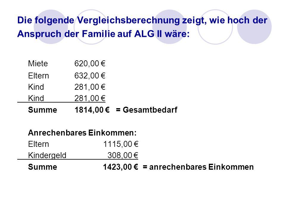 Die folgende Vergleichsberechnung zeigt, wie hoch der Anspruch der Familie auf ALG II wäre: Miete620,00 Eltern632,00 Kind281,00 Summe 1814,00 = Gesamt