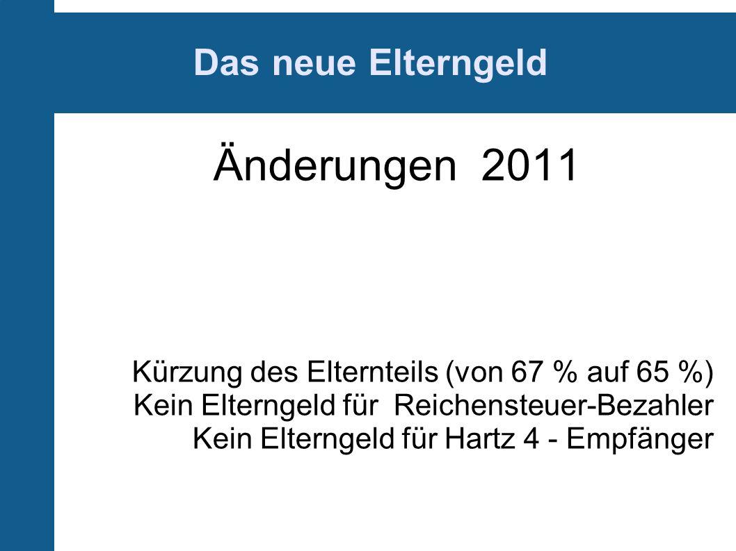 Das neue Elterngeld Änderungen 2011 Kürzung des Elternteils (von 67 % auf 65 %) Kein Elterngeld für Reichensteuer-Bezahler Kein Elterngeld für Hartz 4 - Empfänger